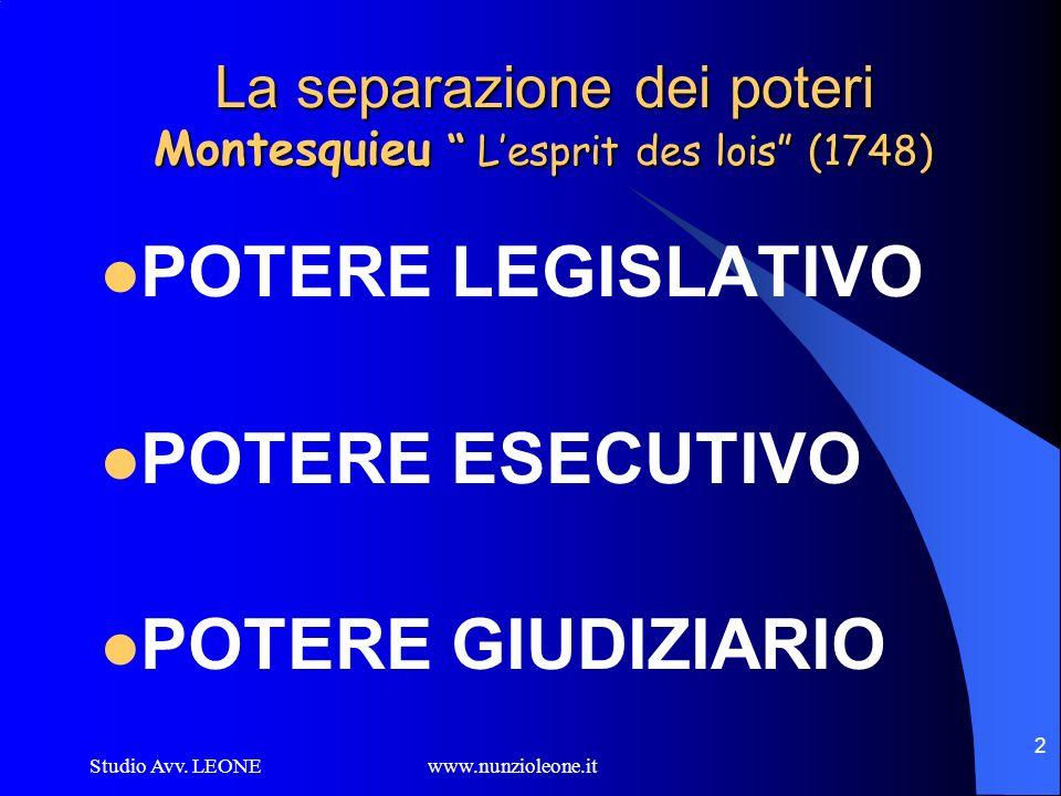 La separazione dei poteri Montesquieu L'esprit des lois (1748)