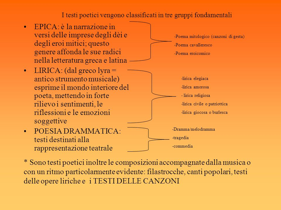 I testi poetici vengono classificati in tre gruppi fondamentali