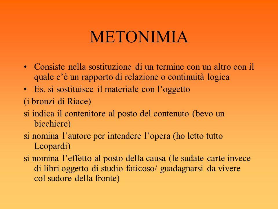METONIMIA Consiste nella sostituzione di un termine con un altro con il quale c'è un rapporto di relazione o continuità logica.