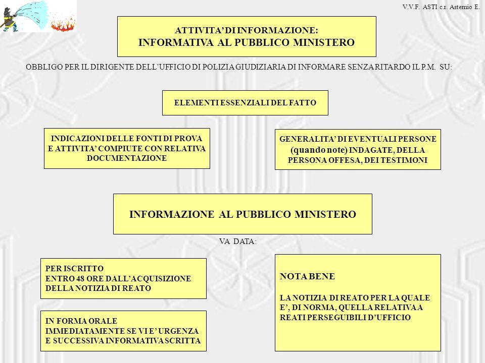 INFORMATIVA AL PUBBLICO MINISTERO INFORMAZIONE AL PUBBLICO MINISTERO