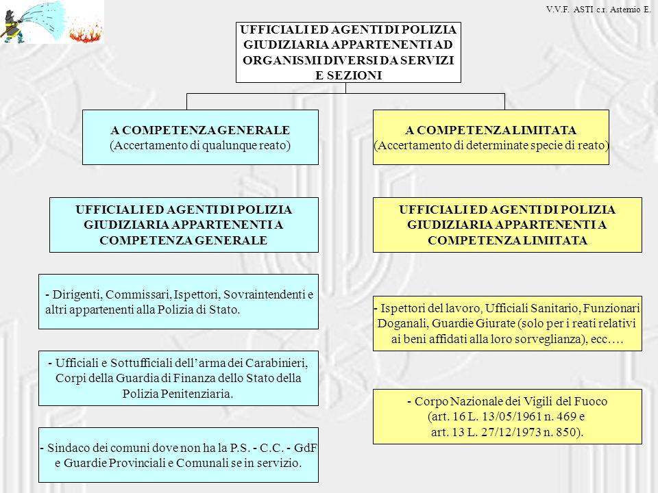 UFFICIALI ED AGENTI DI POLIZIA GIUDIZIARIA APPARTENENTI AD