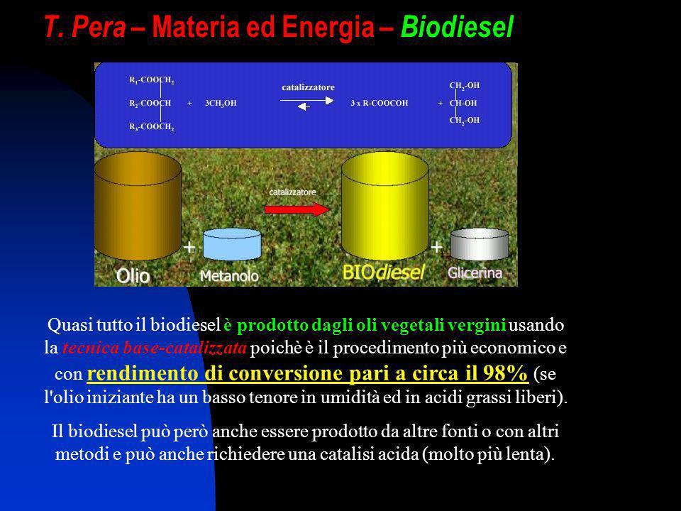 T. Pera – Materia ed Energia – Biodiesel
