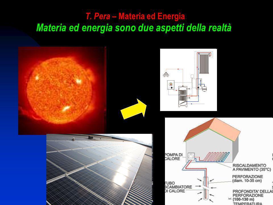 T. Pera – Materia ed Energia Materia ed energia sono due aspetti della realtà