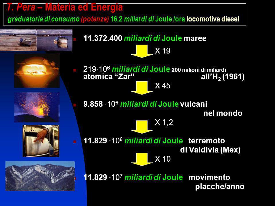 T. Pera – Materia ed Energia graduatoria di consumo (potenza) 16,2 miliardi di Joule /ora locomotiva diesel