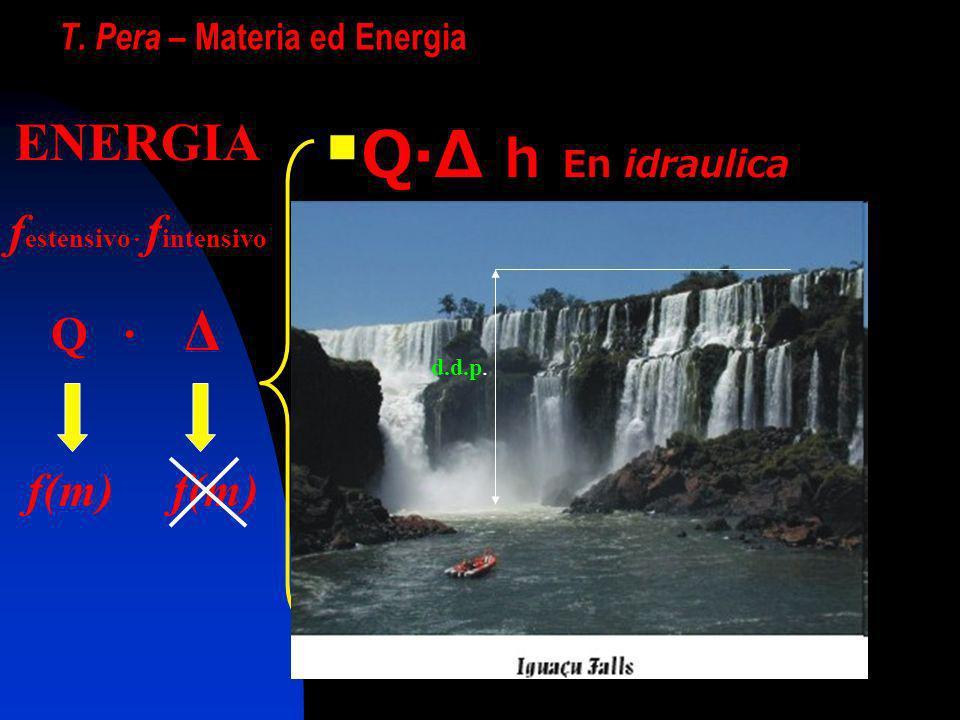 T. Pera – Materia ed Energia