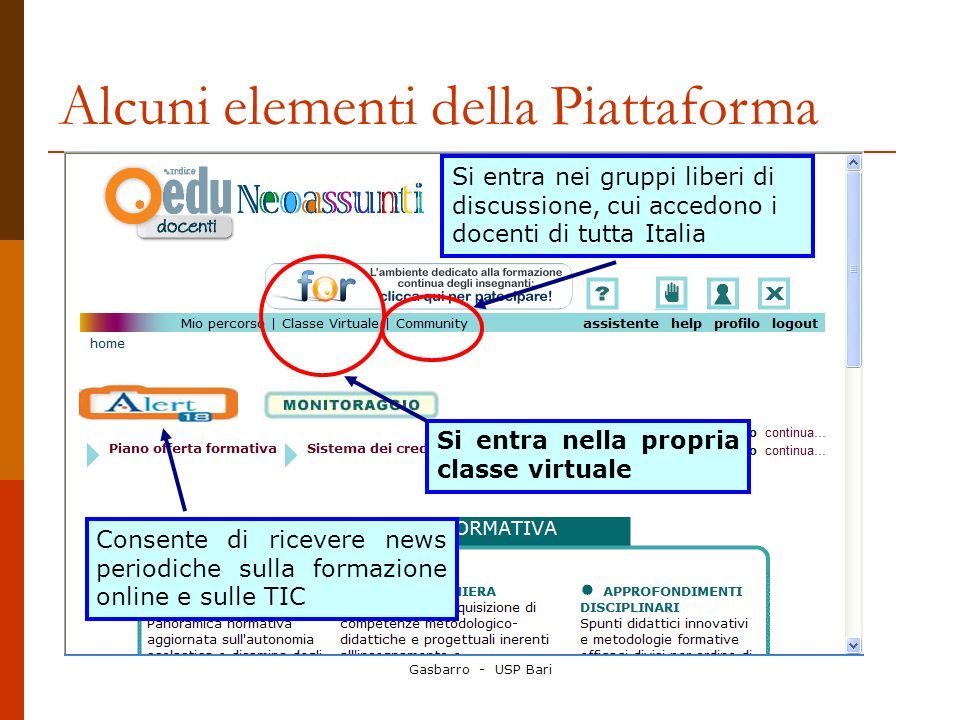 Alcuni elementi della Piattaforma