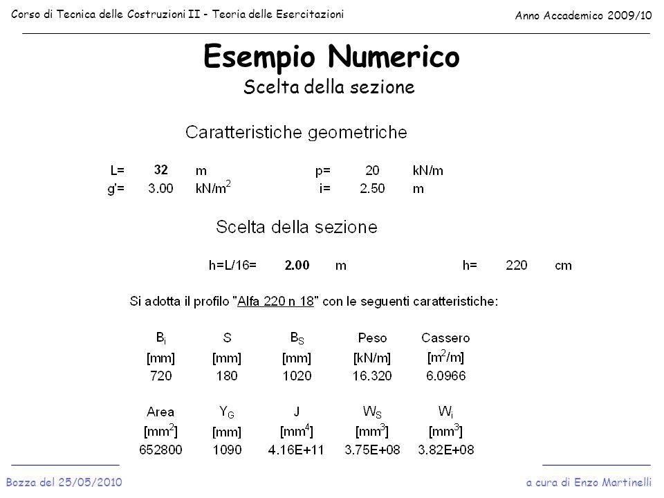 Esempio Numerico Scelta della sezione