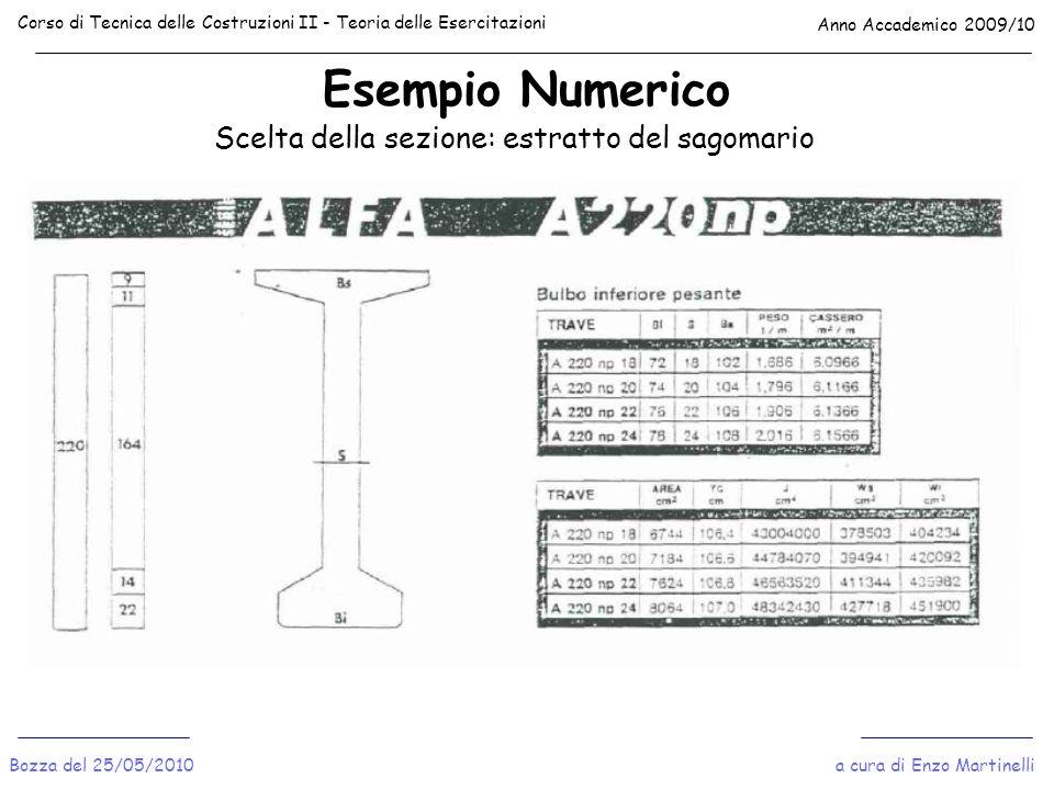 Esempio Numerico Scelta della sezione: estratto del sagomario