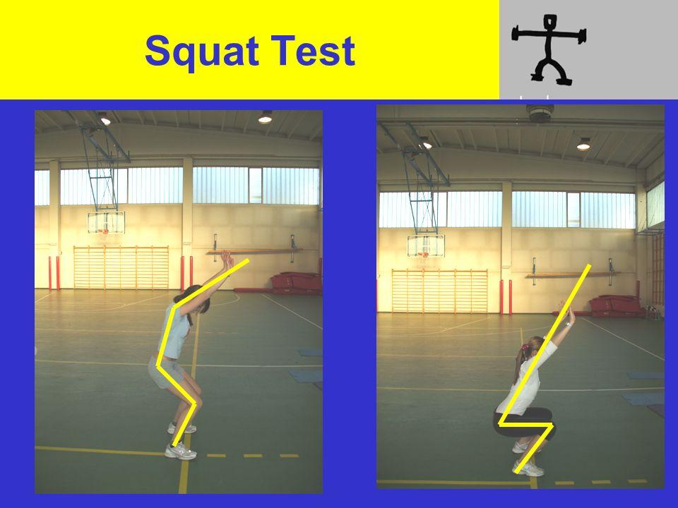 Squat Test