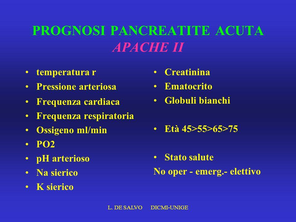 PROGNOSI PANCREATITE ACUTA APACHE II