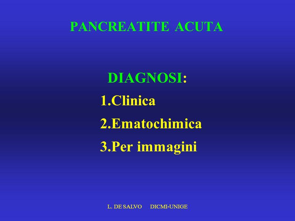 DIAGNOSI: Clinica Ematochimica Per immagini PANCREATITE ACUTA