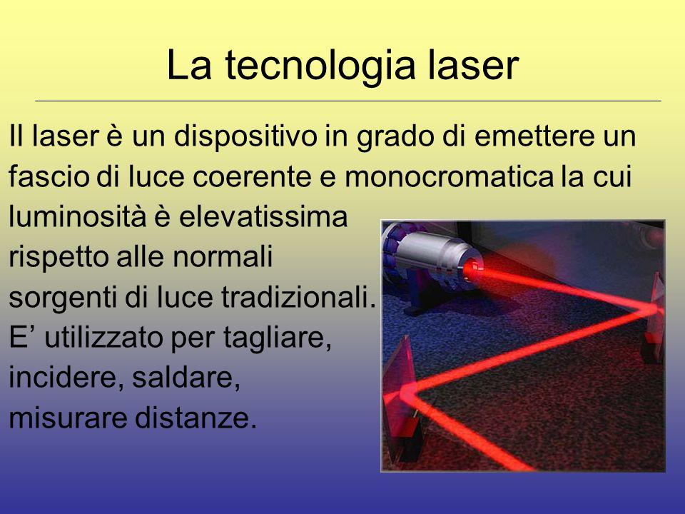 La tecnologia laser Il laser è un dispositivo in grado di emettere un