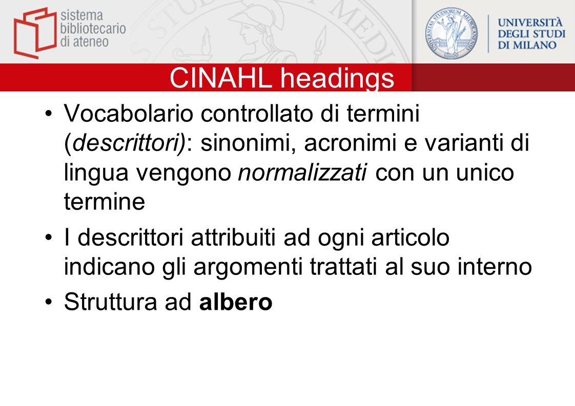 CINAHL headings Vocabolario controllato di termini (descrittori): sinonimi, acronimi e varianti di lingua vengono normalizzati con un unico termine.