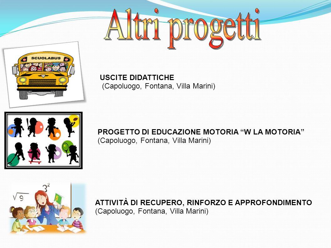 Altri progetti USCITE DIDATTICHE (Capoluogo, Fontana, Villa Marini)