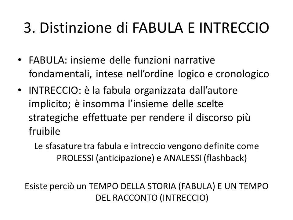 3. Distinzione di FABULA E INTRECCIO
