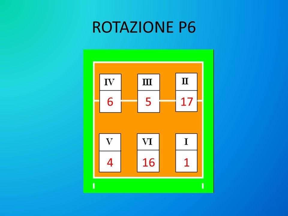 ROTAZIONE P6 6 5 17 4 16 1