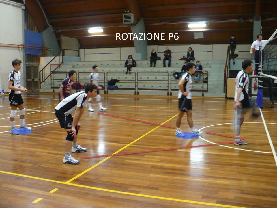 ROTAZIONE P6