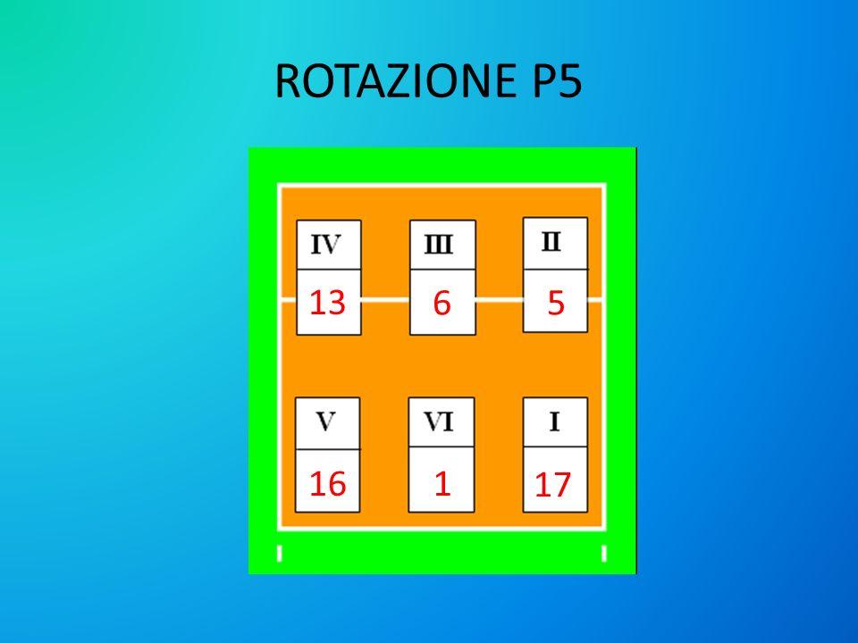 ROTAZIONE P5 13 6 5 16 1 17