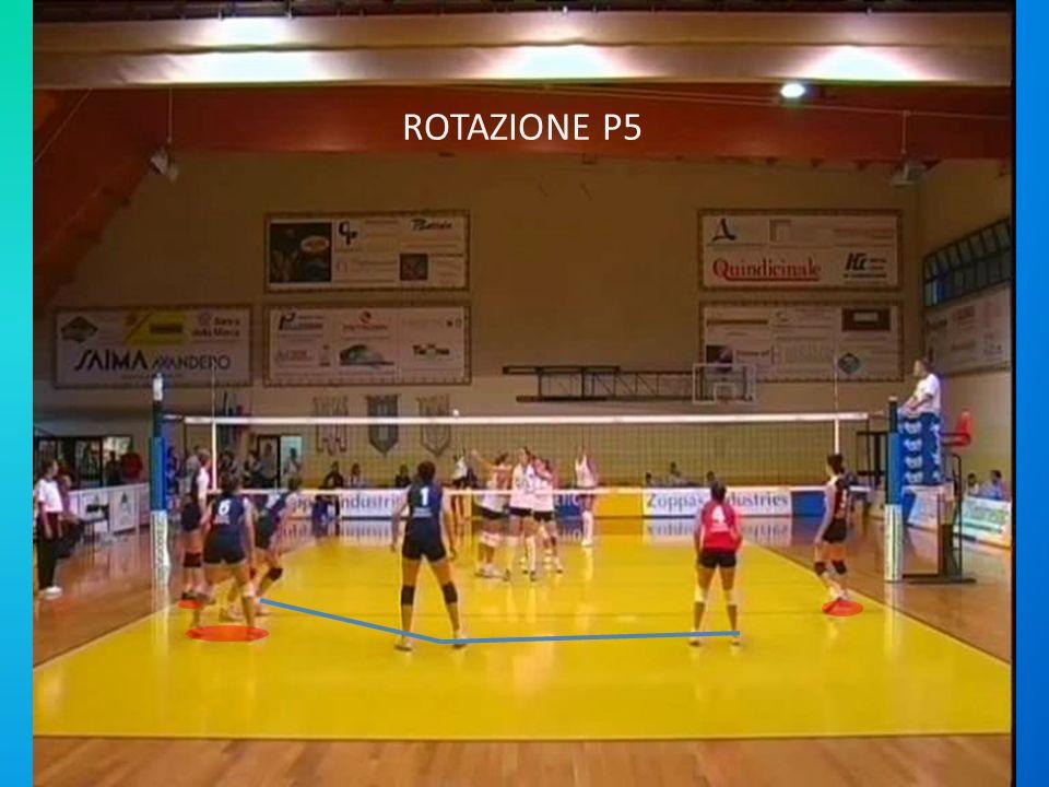 ROTAZIONE P5