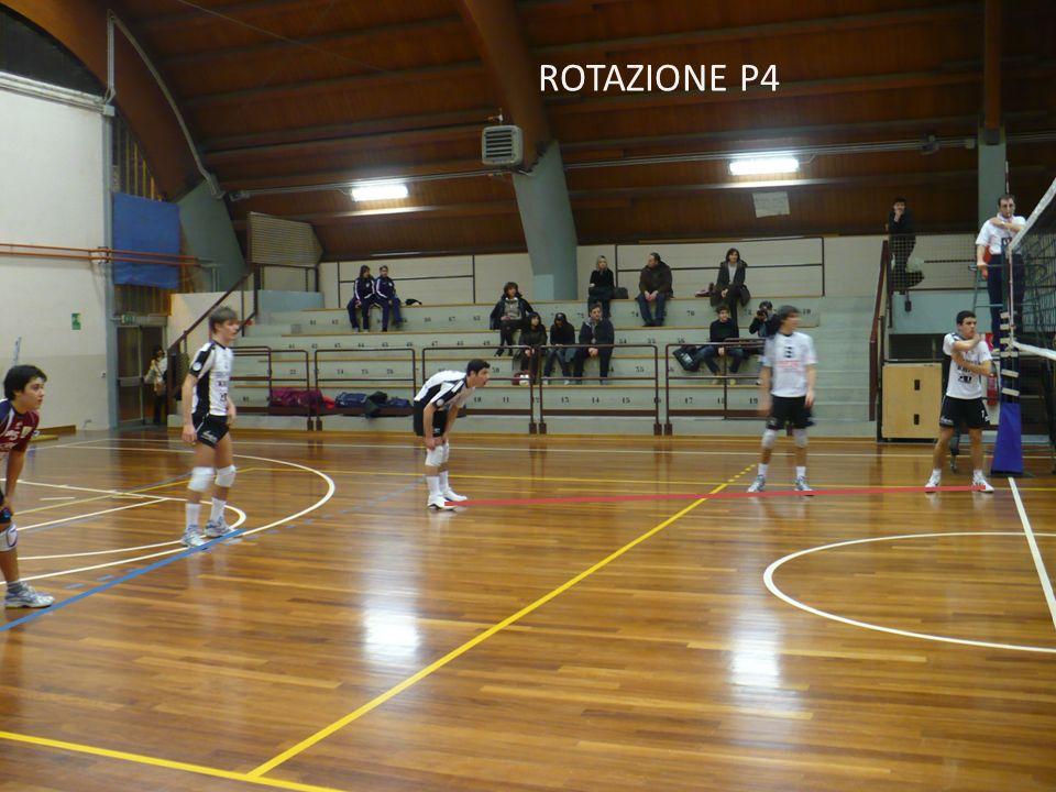 ROTAZIONE P4