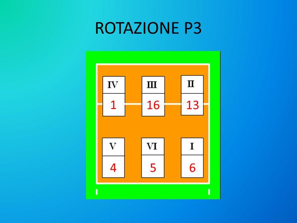 ROTAZIONE P3 1 16 13 4 5 6