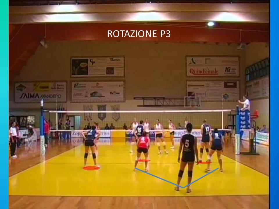 ROTAZIONE P3