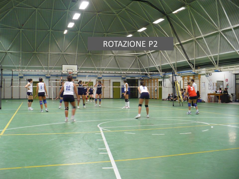 ROTAZIONE P2