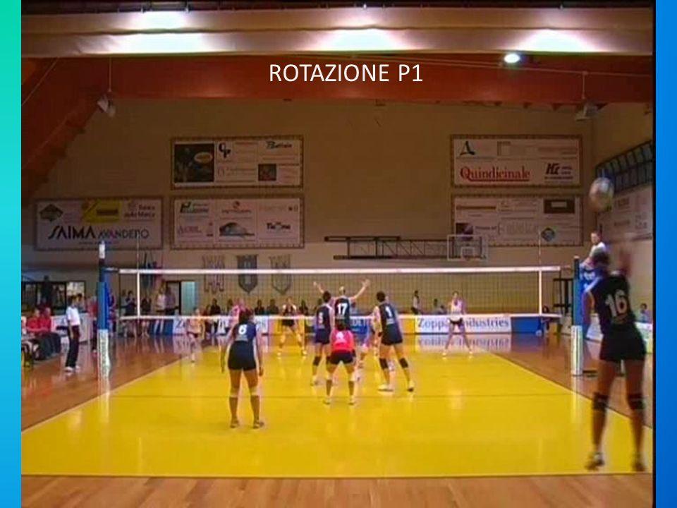 ROTAZIONE P1