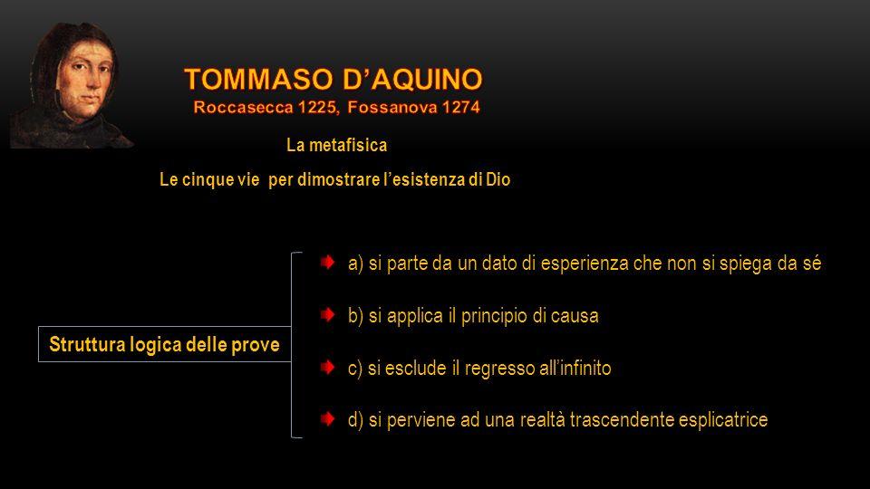 TOMMASO D'AQUINO Roccasecca 1225, Fossanova 1274. La metafisica. Le cinque vie per dimostrare l'esistenza di Dio.