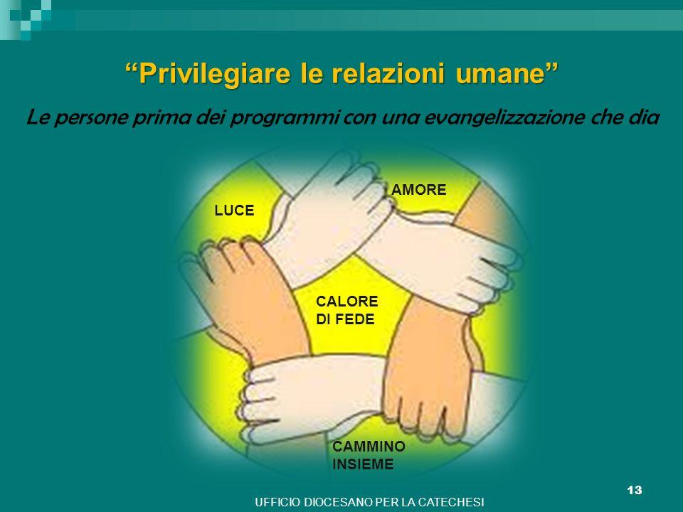 Privilegiare le relazioni umane
