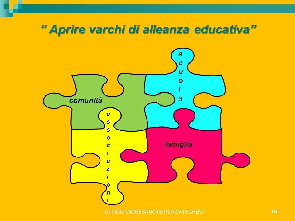 Aprire varchi di alleanza educativa