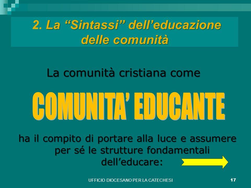 2. La Sintassi dell'educazione delle comunità