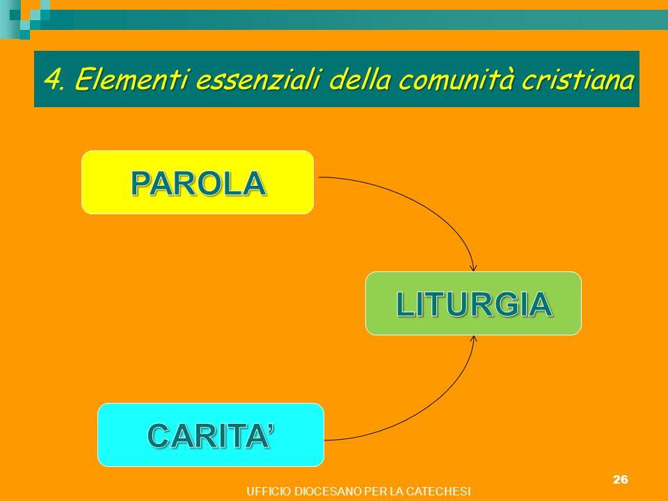 4. Elementi essenziali della comunità cristiana
