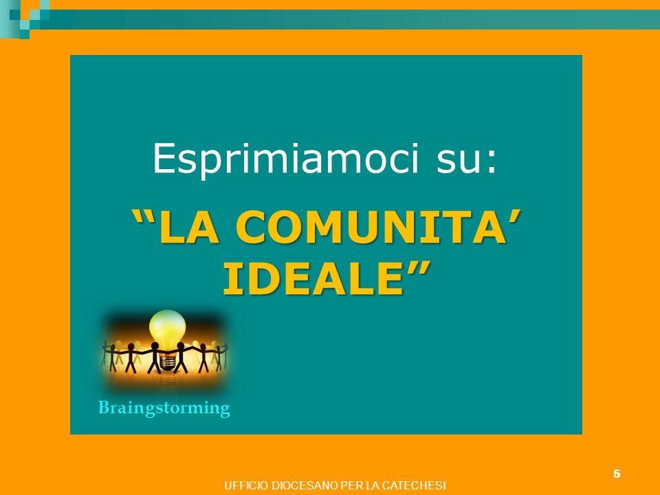 Esprimiamoci su: LA COMUNITA' IDEALE