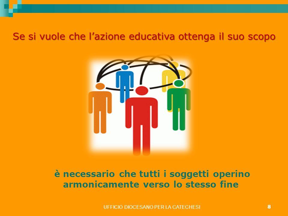 Se si vuole che l'azione educativa ottenga il suo scopo
