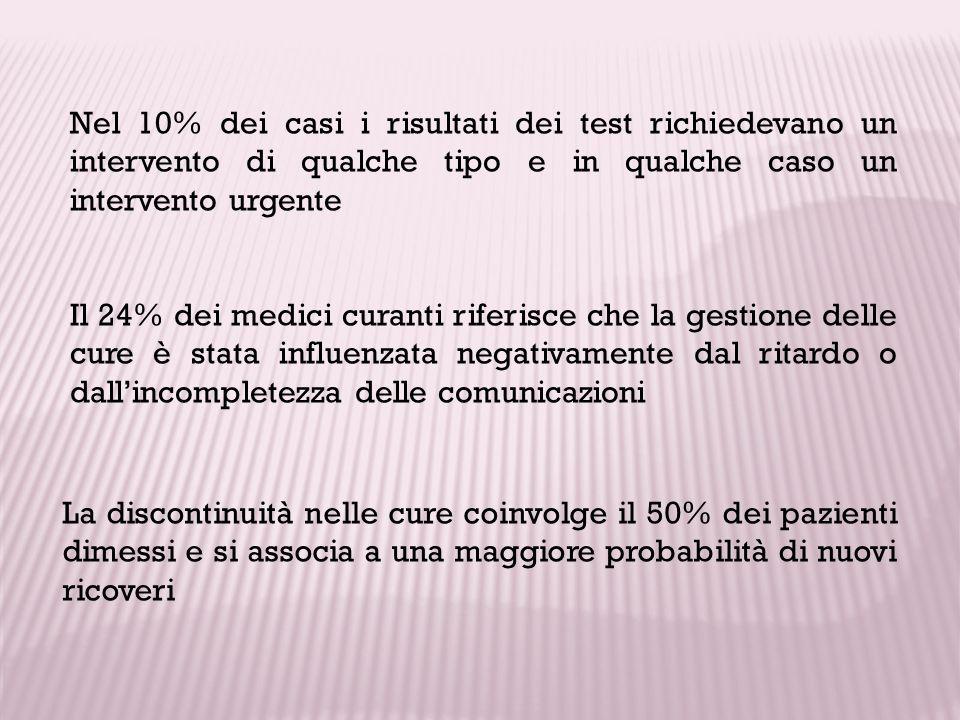 Nel 10% dei casi i risultati dei test richiedevano un intervento di qualche tipo e in qualche caso un intervento urgente