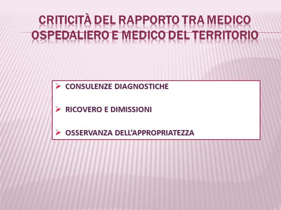 CRITICITÀ DEL RAPPORTO TRA MEDICO OSPEDALIERO E MEDICO DEL TERRITORIO