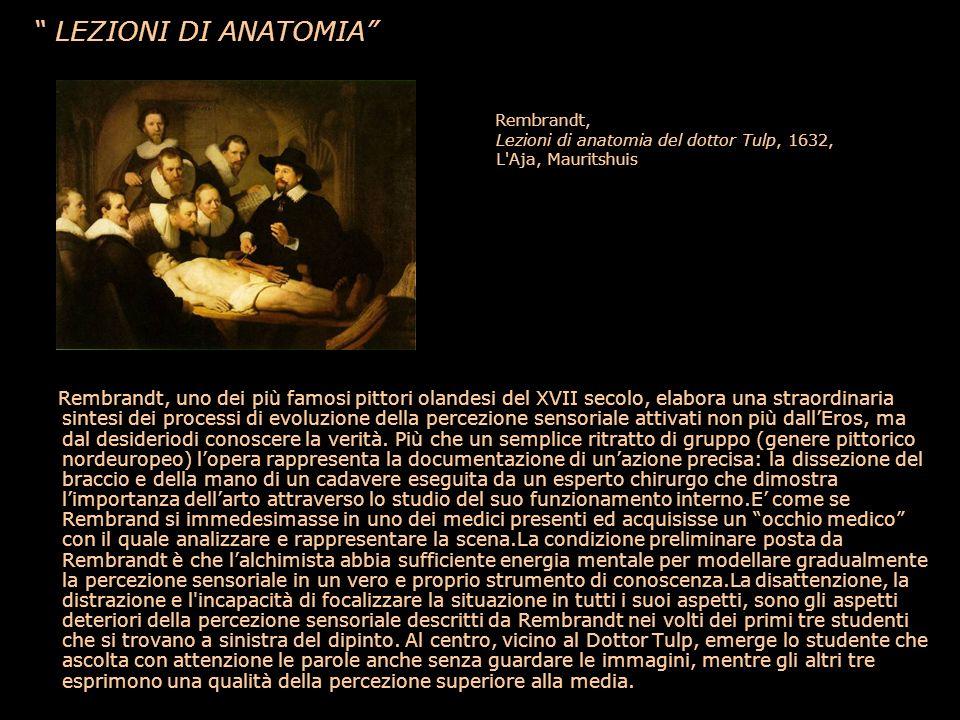 LEZIONI DI ANATOMIA Rembrandt, Lezioni di anatomia del dottor Tulp, 1632, L Aja, Mauritshuis.