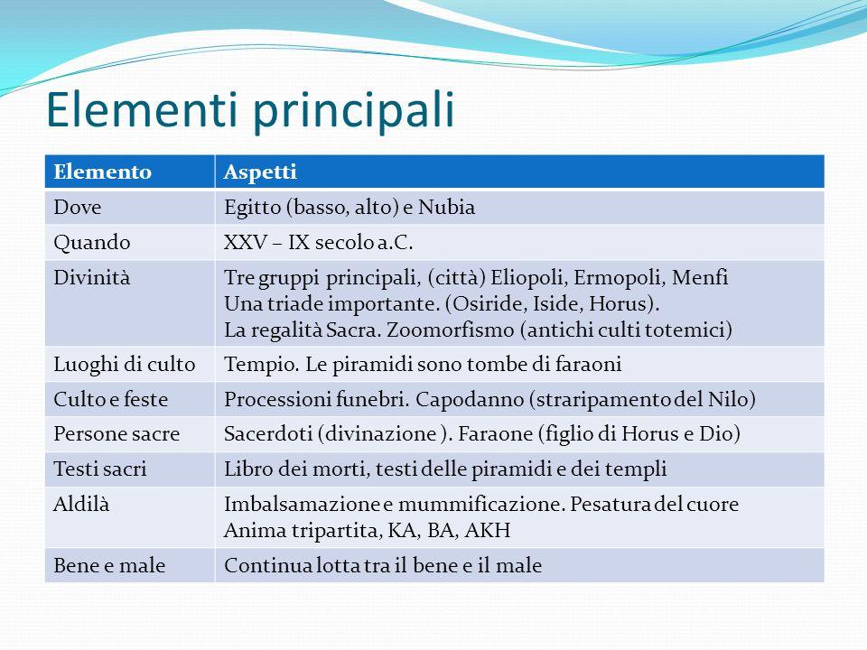 Elementi principali Elemento Aspetti Dove Egitto (basso, alto) e Nubia