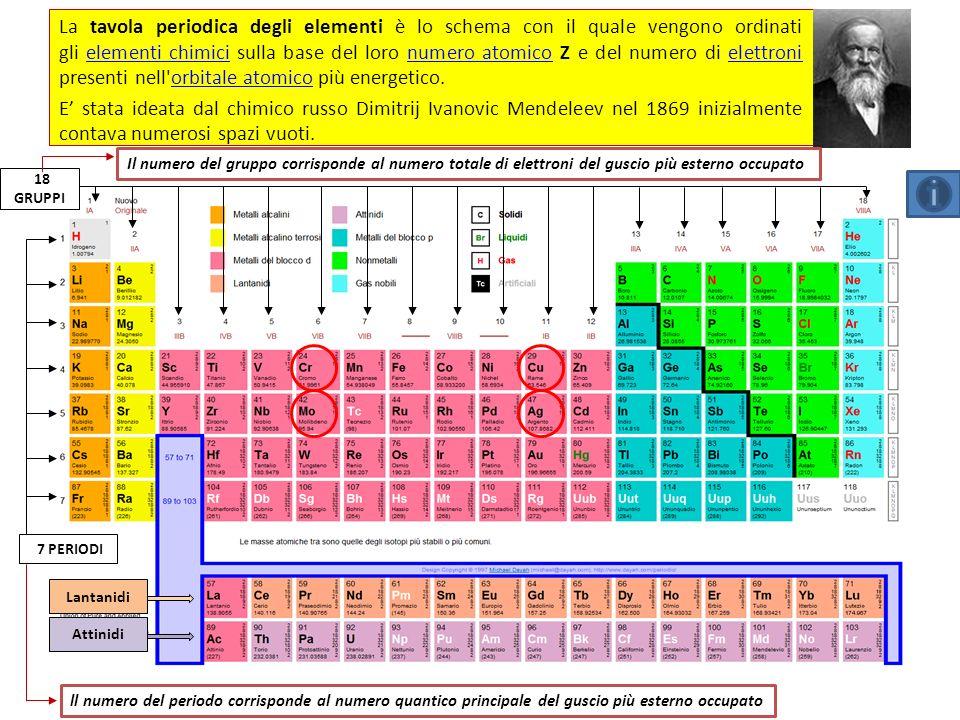Gli elementi chimici 8 o f au hg ppt video online scaricare - Tavola periodica di mendeleev ...