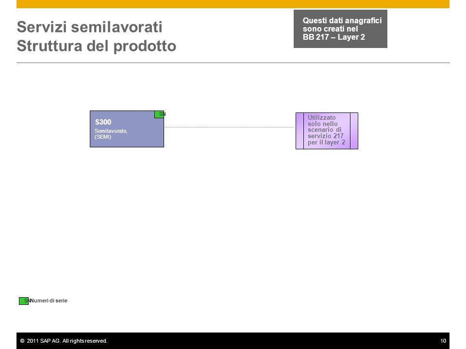 Servizi semilavorati Struttura del prodotto