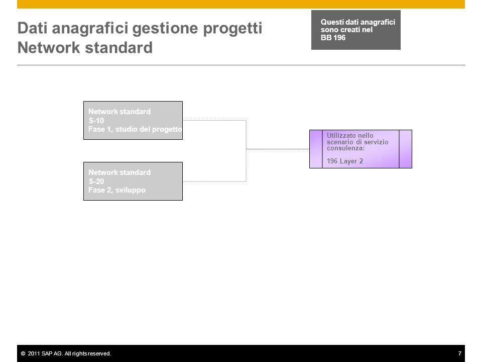 Dati anagrafici gestione progetti Network standard