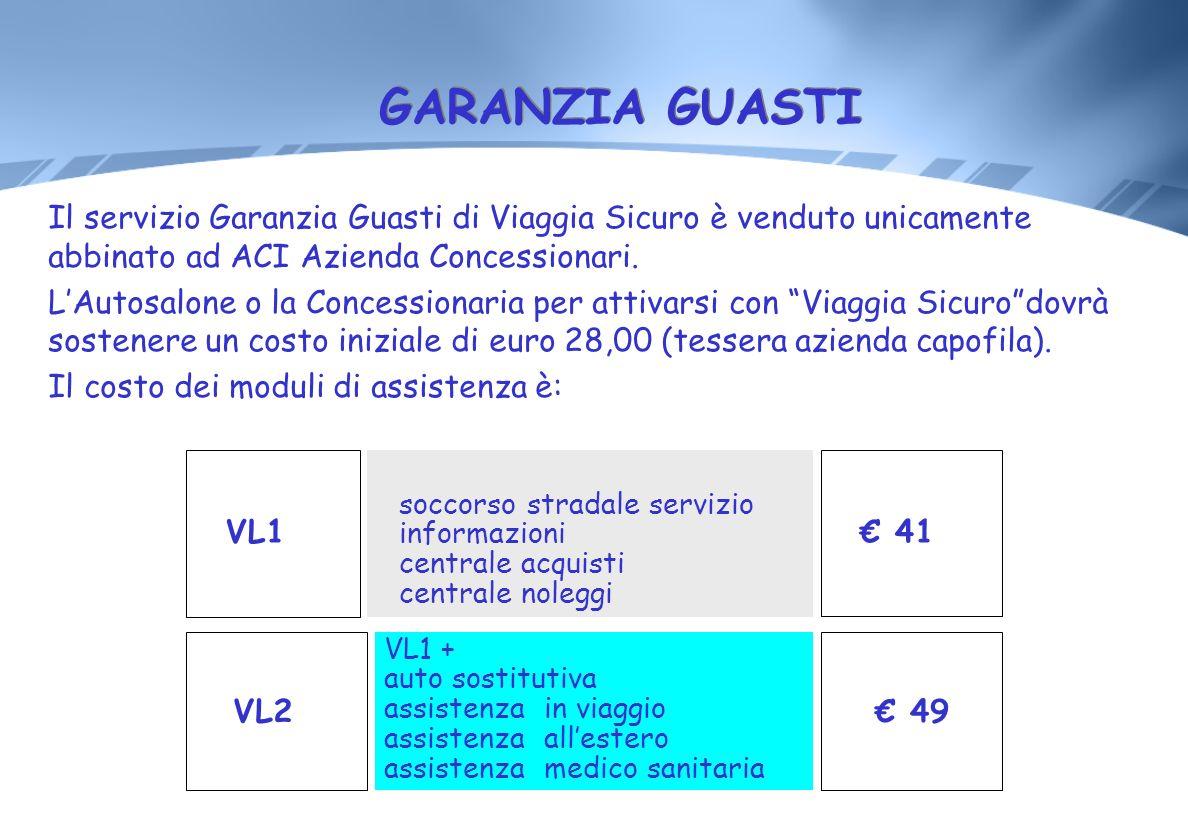 GARANZIA GUASTI Il servizio Garanzia Guasti di Viaggia Sicuro è venduto unicamente abbinato ad ACI Azienda Concessionari.