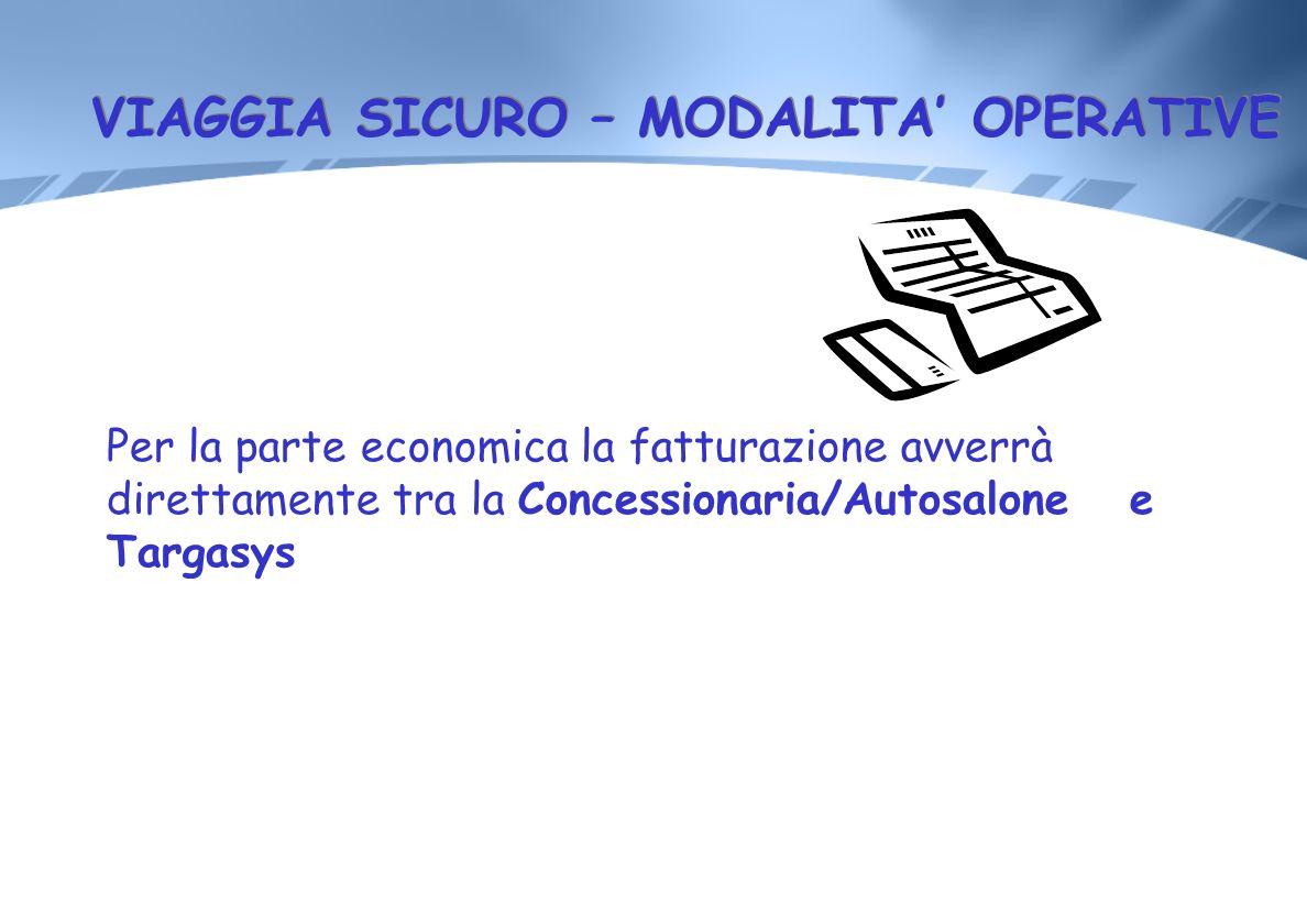 VIAGGIA SICURO – MODALITA' OPERATIVE