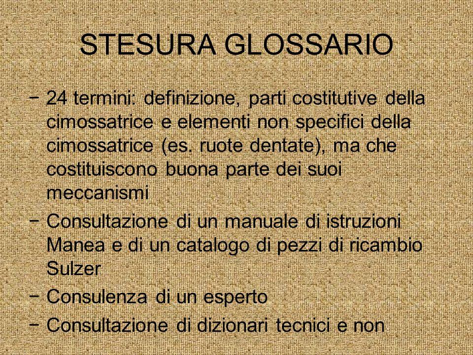 STESURA GLOSSARIO