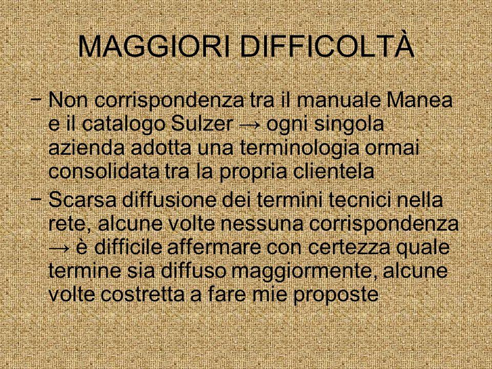MAGGIORI DIFFICOLTÀ
