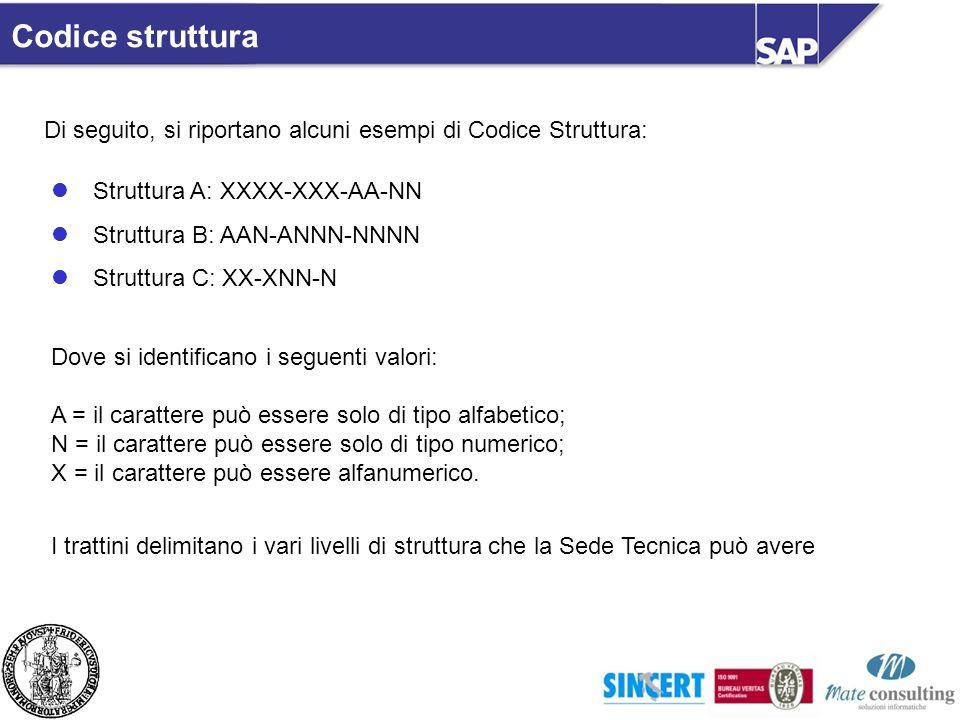 Codice struttura Di seguito, si riportano alcuni esempi di Codice Struttura: Struttura A: XXXX-XXX-AA-NN.