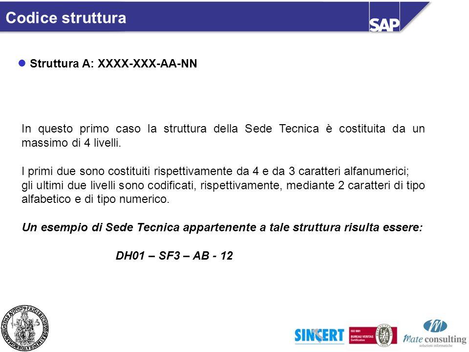 Codice struttura Struttura A: XXXX-XXX-AA-NN