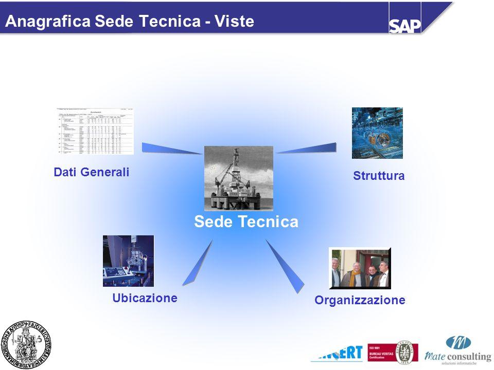 Anagrafica Sede Tecnica - Viste