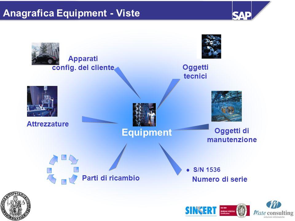 Anagrafica Equipment - Viste